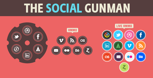 Социальные иконки «The Social Gunman» в формате .PSD